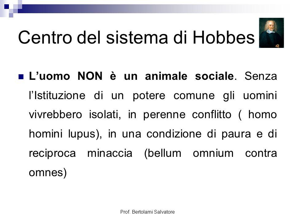 Centro del sistema di Hobbes