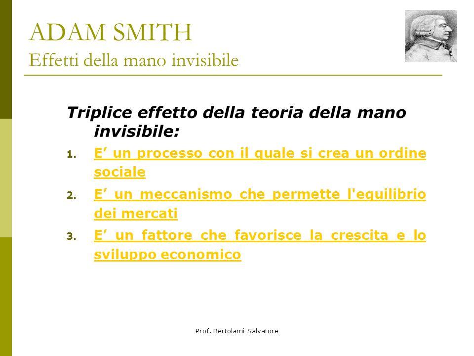 ADAM SMITH Effetti della mano invisibile