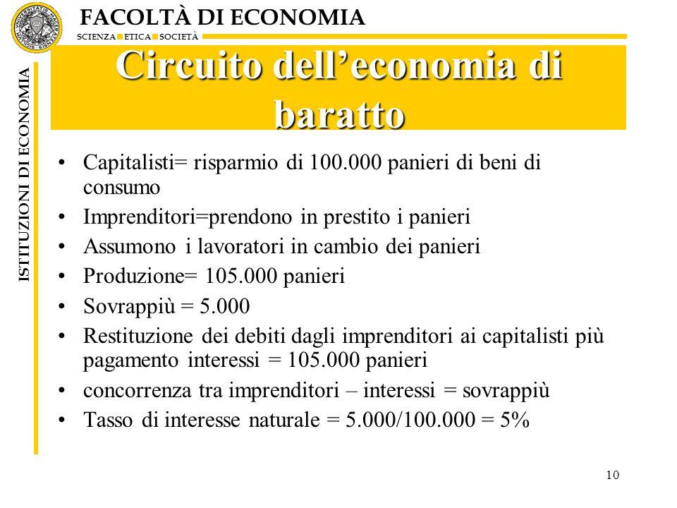 Circuito dell'economia di baratto