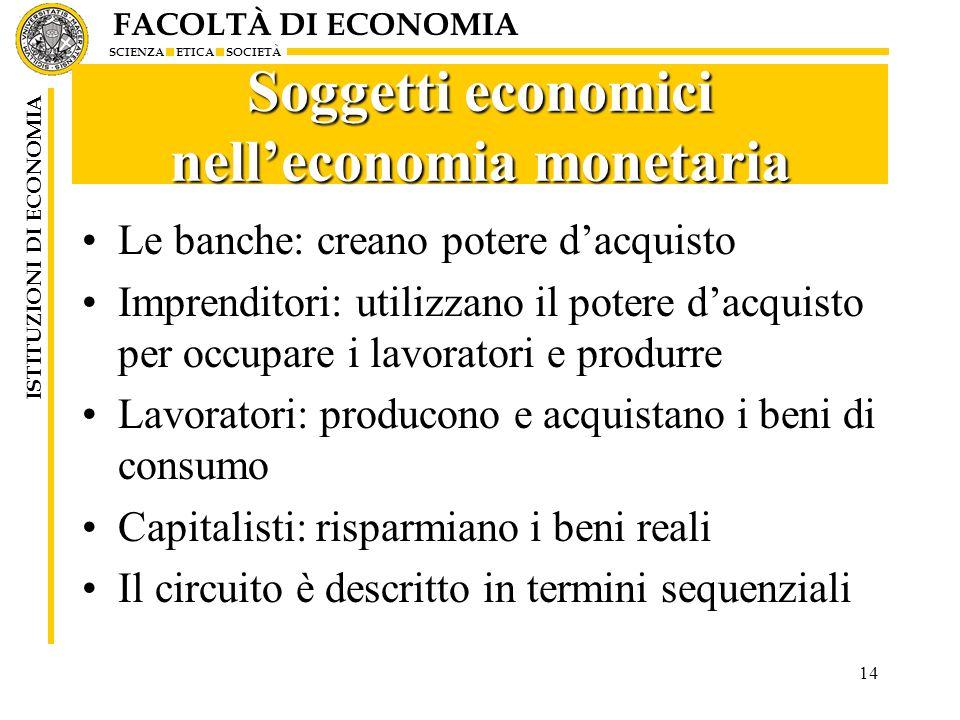 Soggetti economici nell'economia monetaria