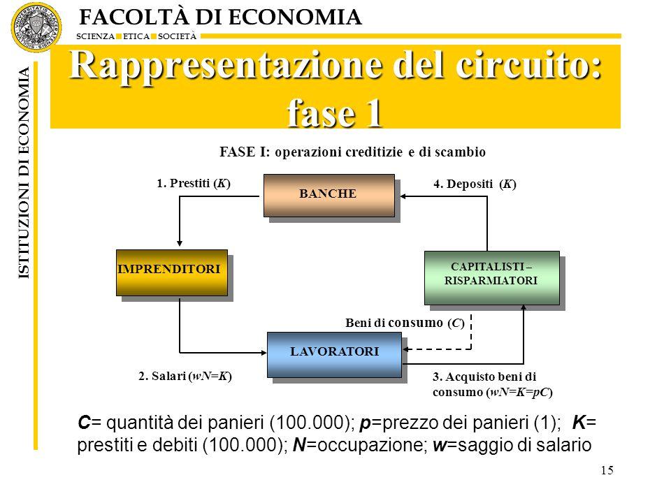 Rappresentazione del circuito: fase 1