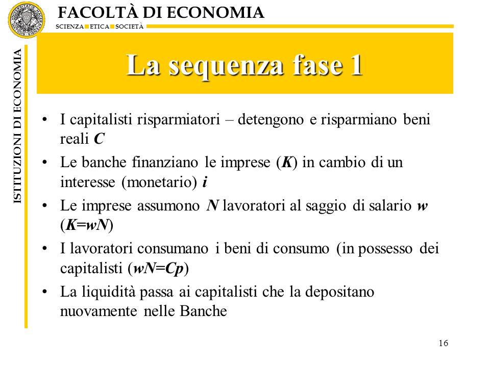 La sequenza fase 1 I capitalisti risparmiatori – detengono e risparmiano beni reali C.