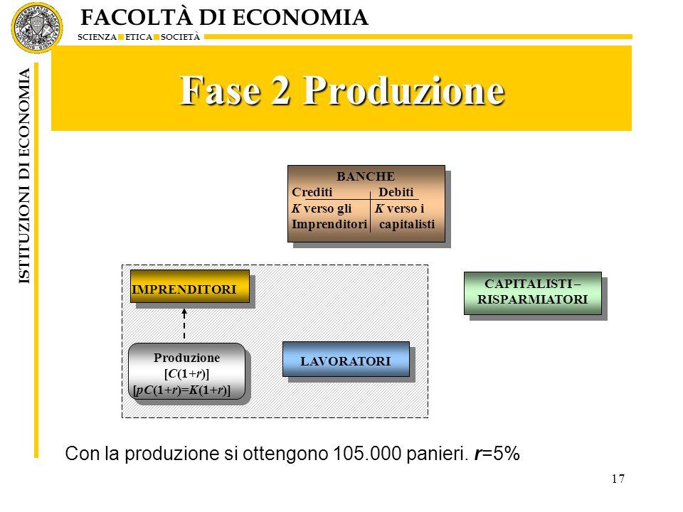Fase 2 Produzione Con la produzione si ottengono 105.000 panieri. r=5%