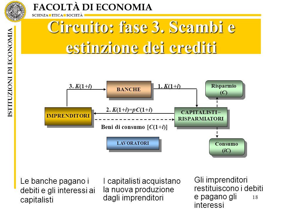 Circuito: fase 3. Scambi e estinzione dei crediti