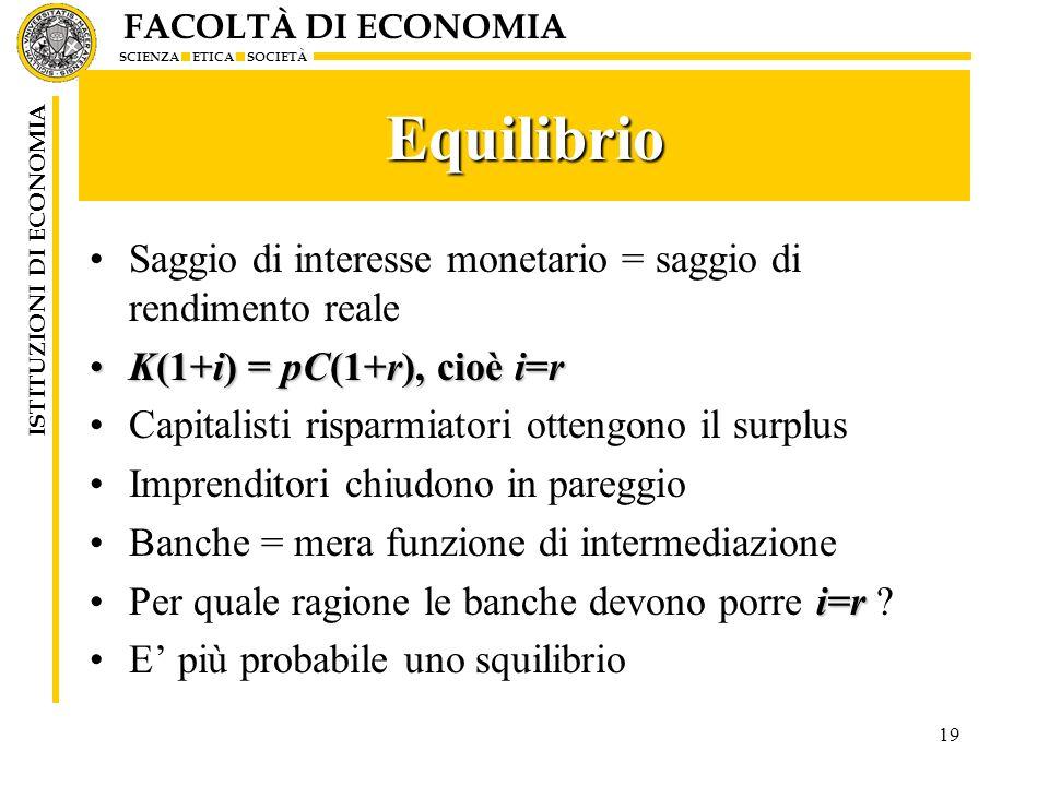 Equilibrio Saggio di interesse monetario = saggio di rendimento reale