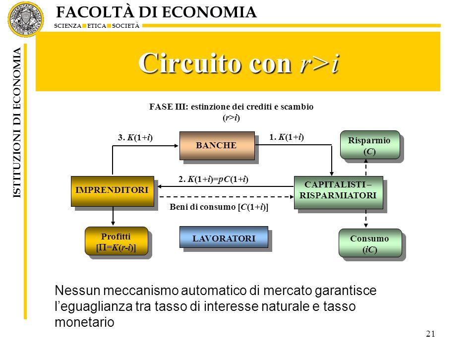 FASE III: estinzione dei crediti e scambio