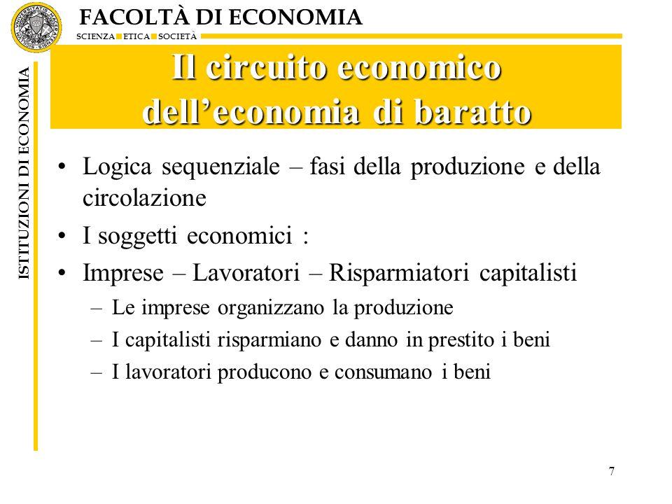 Il circuito economico dell'economia di baratto