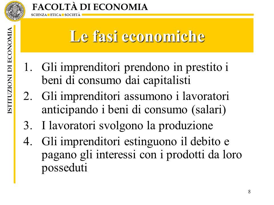 Le fasi economiche Gli imprenditori prendono in prestito i beni di consumo dai capitalisti.