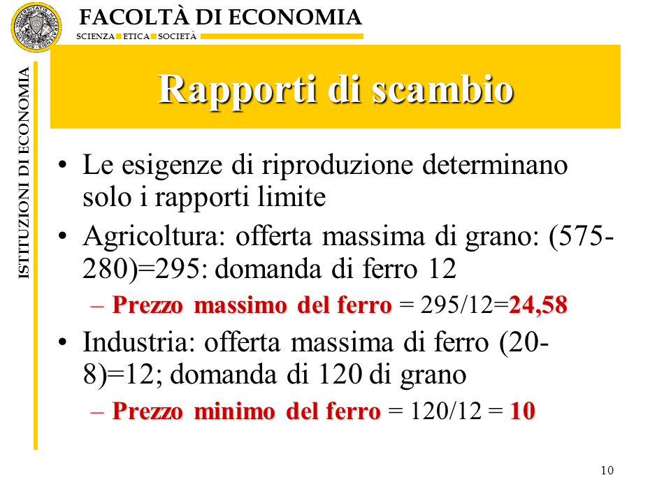 Rapporti di scambio Le esigenze di riproduzione determinano solo i rapporti limite.