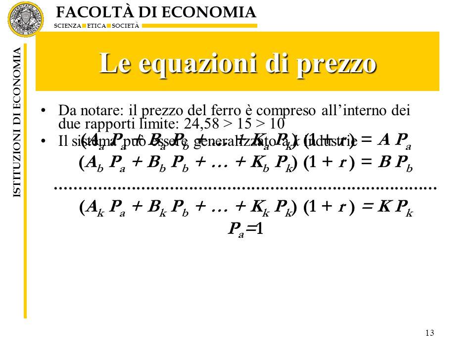 Le equazioni di prezzo (Aa Pa + Ba Pb + … + Ka Pk) (1 + r ) = A Pa