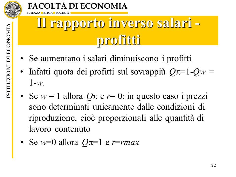 Il rapporto inverso salari -profitti
