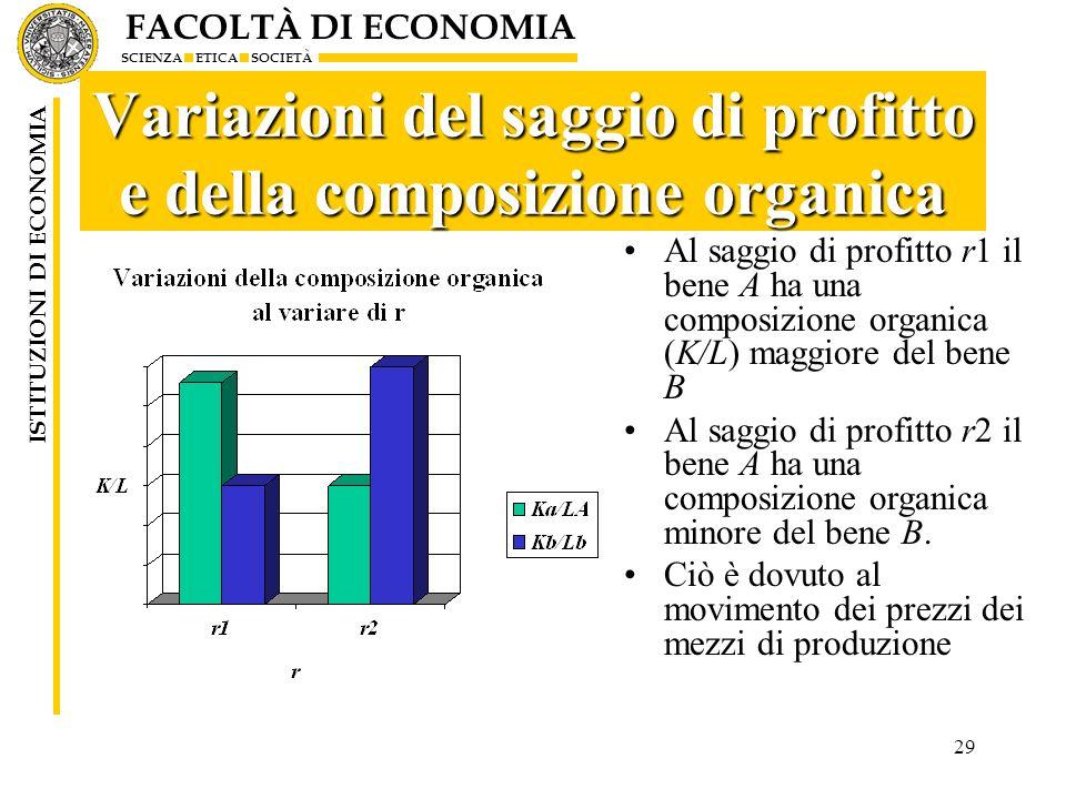 Variazioni del saggio di profitto e della composizione organica
