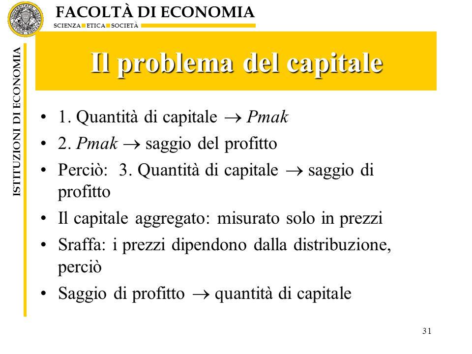 Il problema del capitale
