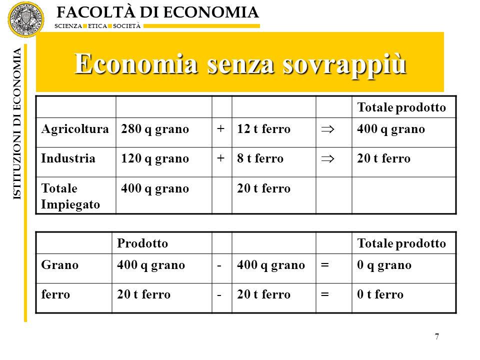 Economia senza sovrappiù