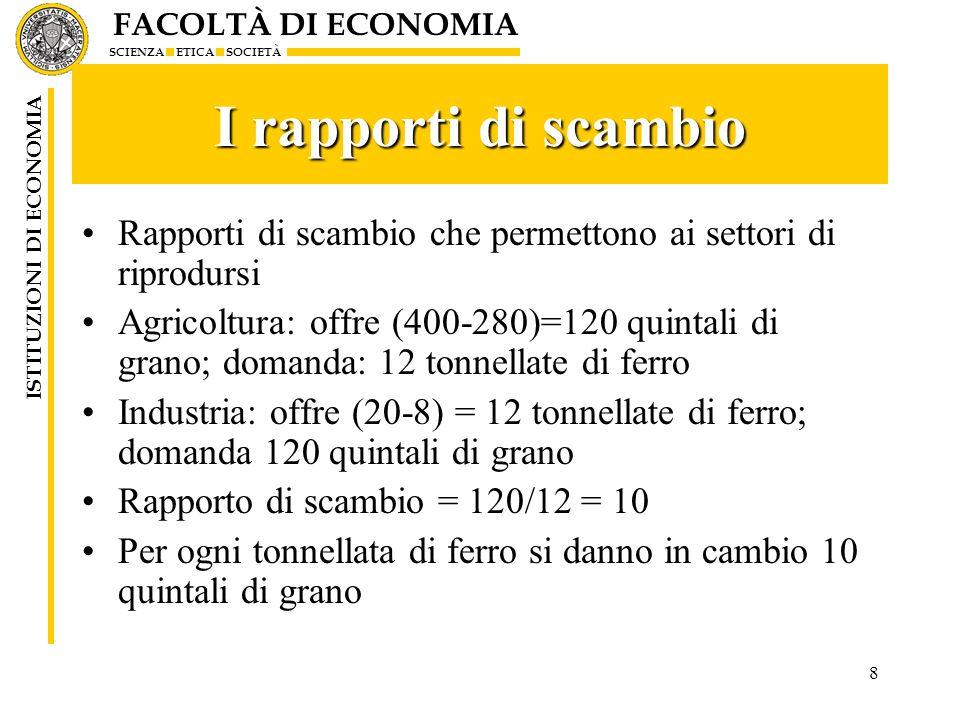 I rapporti di scambio Rapporti di scambio che permettono ai settori di riprodursi.