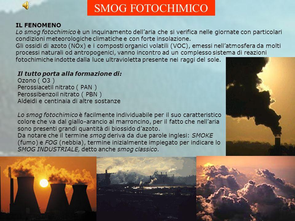 SMOG FOTOCHIMICO IL FENOMENO