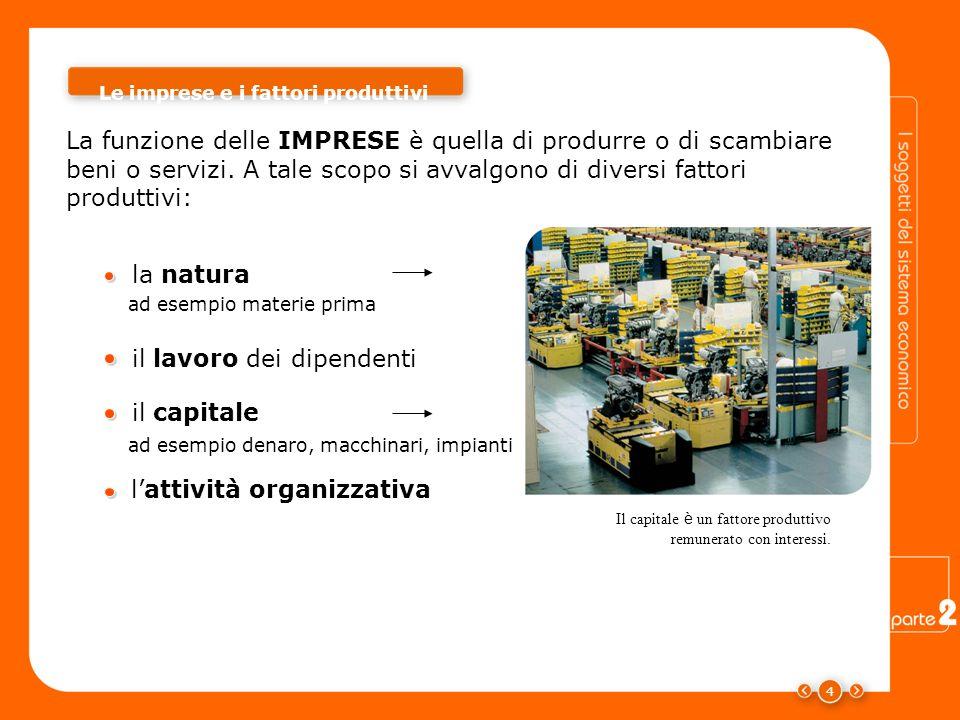 Le imprese e i fattori produttivi