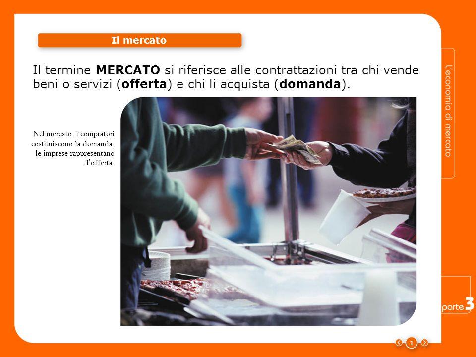 Il mercato Il termine MERCATO si riferisce alle contrattazioni tra chi vende beni o servizi (offerta) e chi li acquista (domanda).