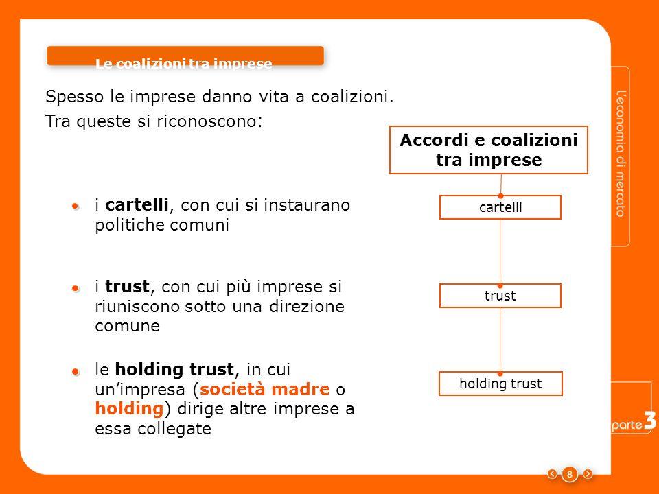 Accordi e coalizioni tra imprese