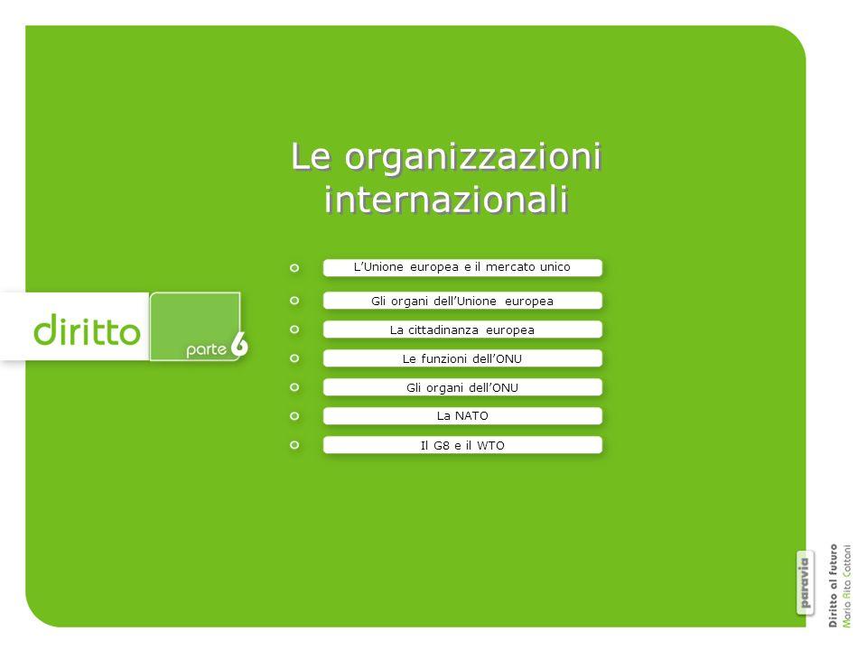 Le organizzazioni internazionali L'Unione europea e il mercato unico