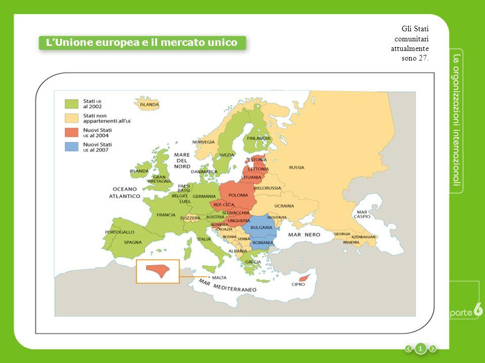 L'Unione europea e il mercato unico
