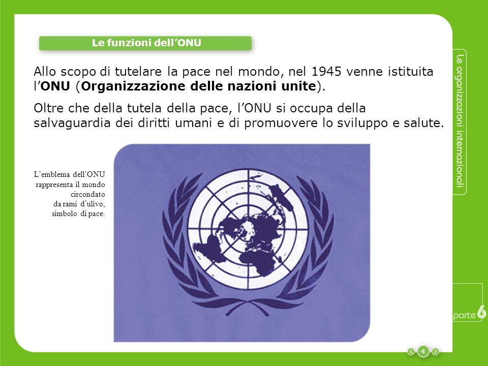 Le funzioni dell'ONU Allo scopo di tutelare la pace nel mondo, nel 1945 venne istituita l'ONU (Organizzazione delle nazioni unite).