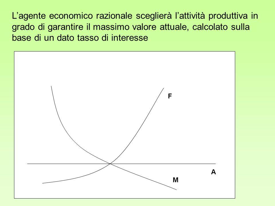 L'agente economico razionale sceglierà l'attività produttiva in grado di garantire il massimo valore attuale, calcolato sulla base di un dato tasso di interesse