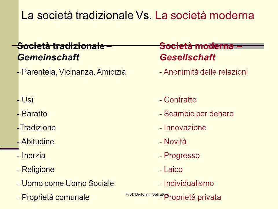 La società tradizionale Vs. La società moderna