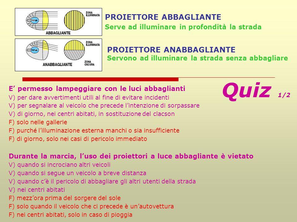 Quiz 1/2 PROIETTORE ABBAGLIANTE PROIETTORE ANABBAGLIANTE