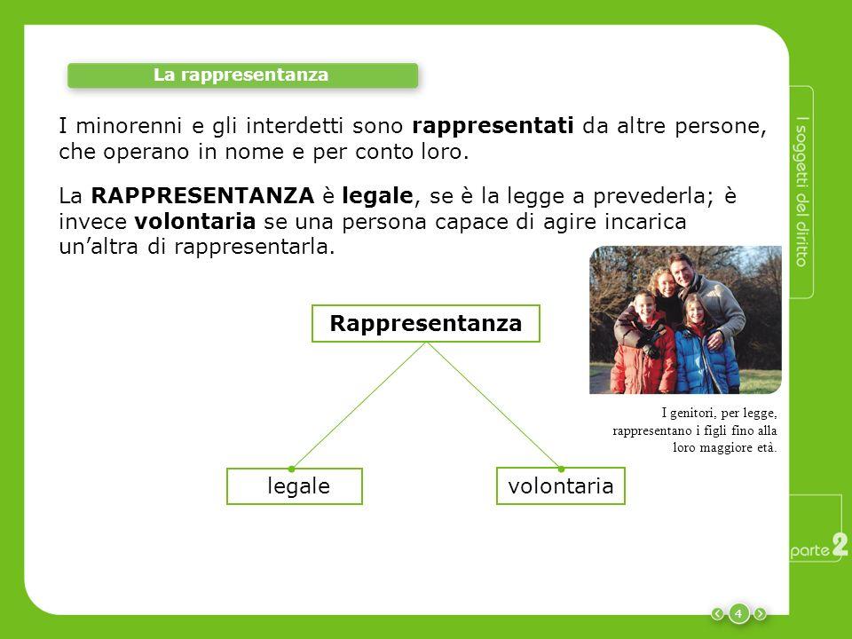 La rappresentanza I minorenni e gli interdetti sono rappresentati da altre persone, che operano in nome e per conto loro.
