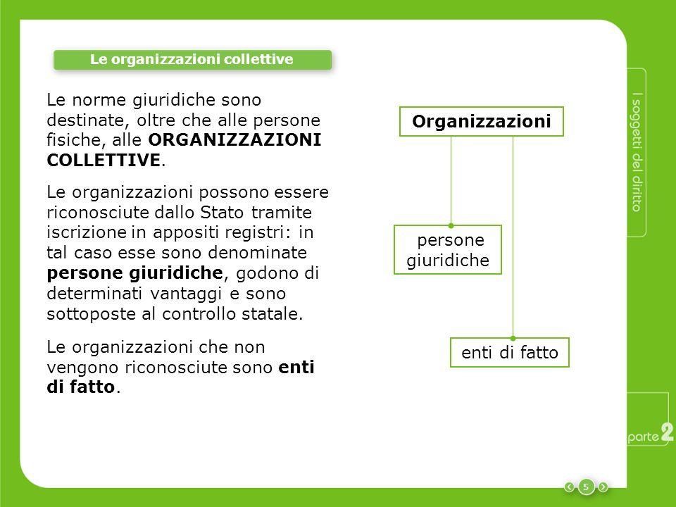 Le organizzazioni collettive