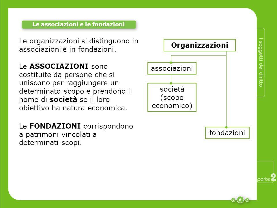 Le associazioni e le fondazioni