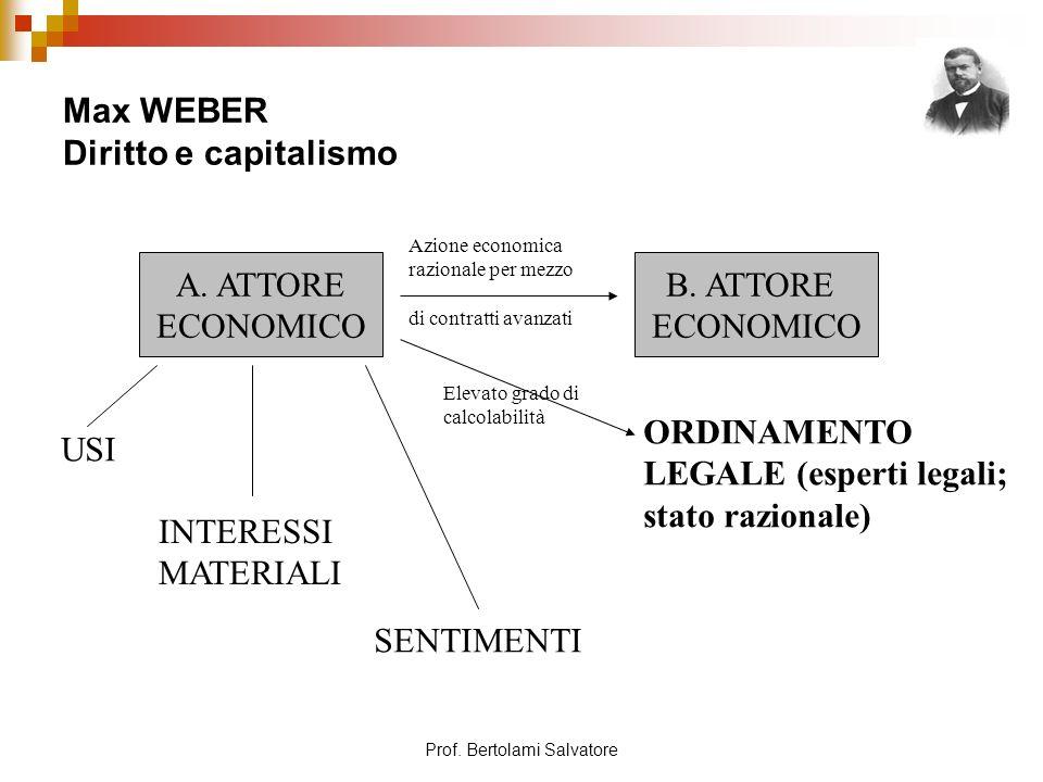 Max WEBER Diritto e capitalismo