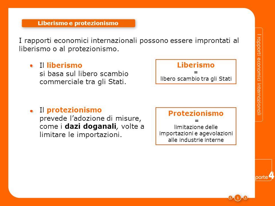Liberismo e protezionismo