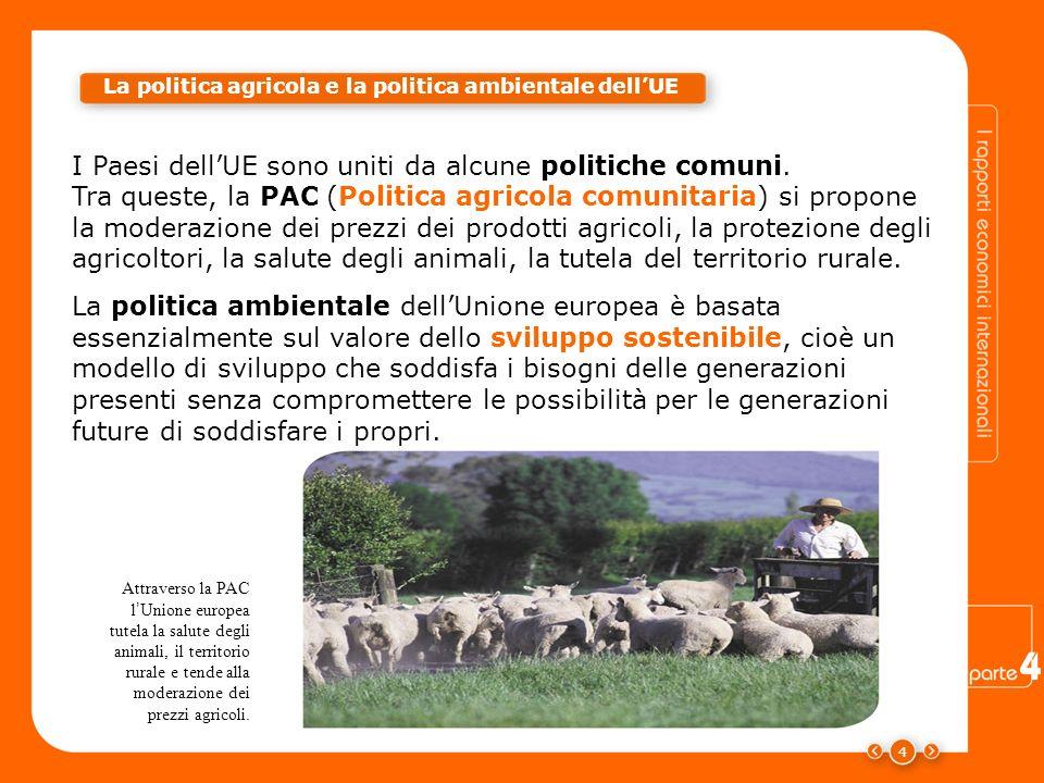La politica agricola e la politica ambientale dell'UE