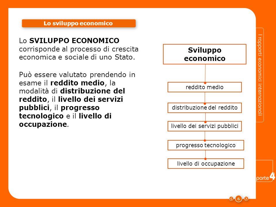 Lo sviluppo economico Lo SVILUPPO ECONOMICO corrisponde al processo di crescita economica e sociale di uno Stato.