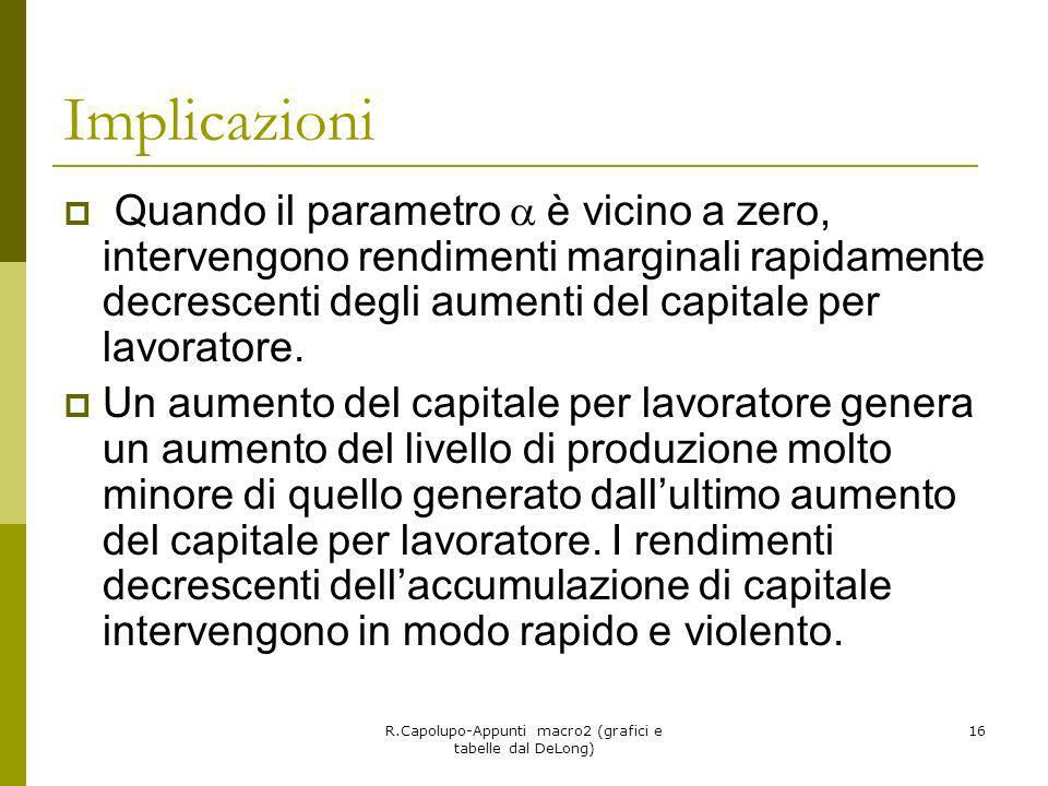 R.Capolupo-Appunti macro2 (grafici e tabelle dal DeLong)