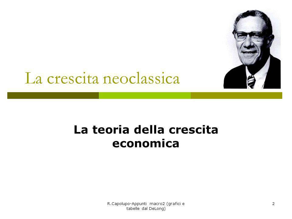 La crescita neoclassica