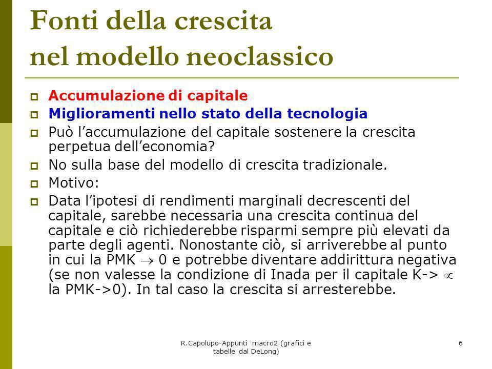 Fonti della crescita nel modello neoclassico