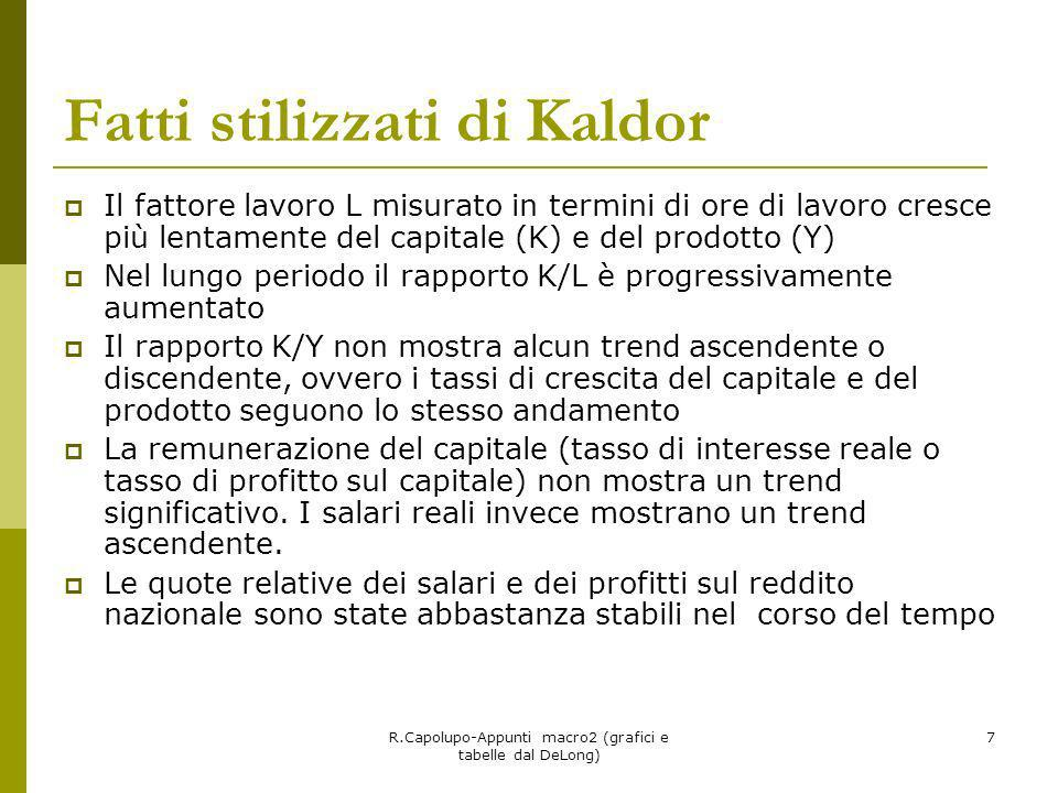 Fatti stilizzati di Kaldor