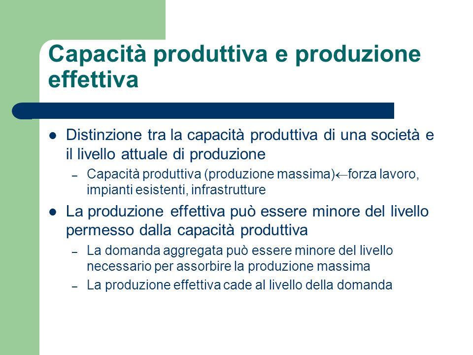 Capacità produttiva e produzione effettiva
