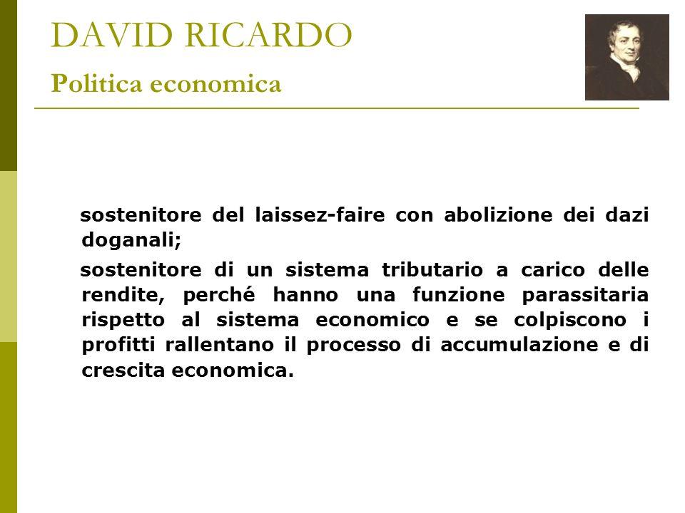 DAVID RICARDO Politica economica
