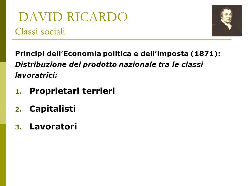 DAVID RICARDO Classi sociali