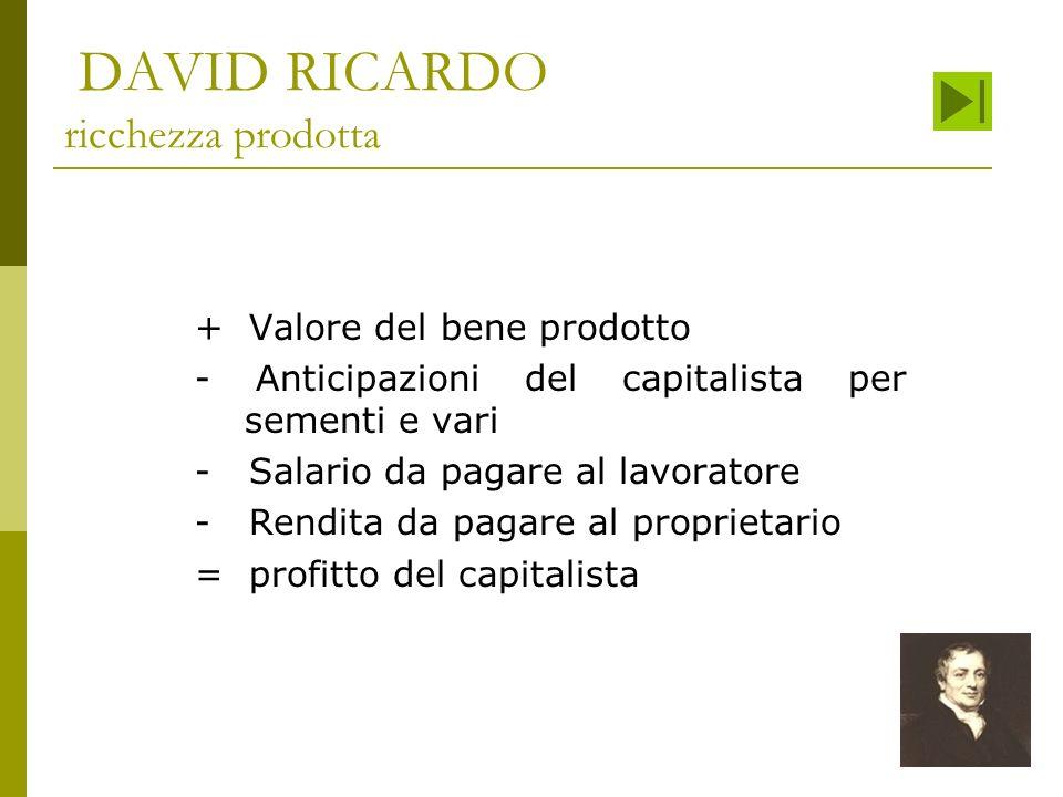 DAVID RICARDO ricchezza prodotta
