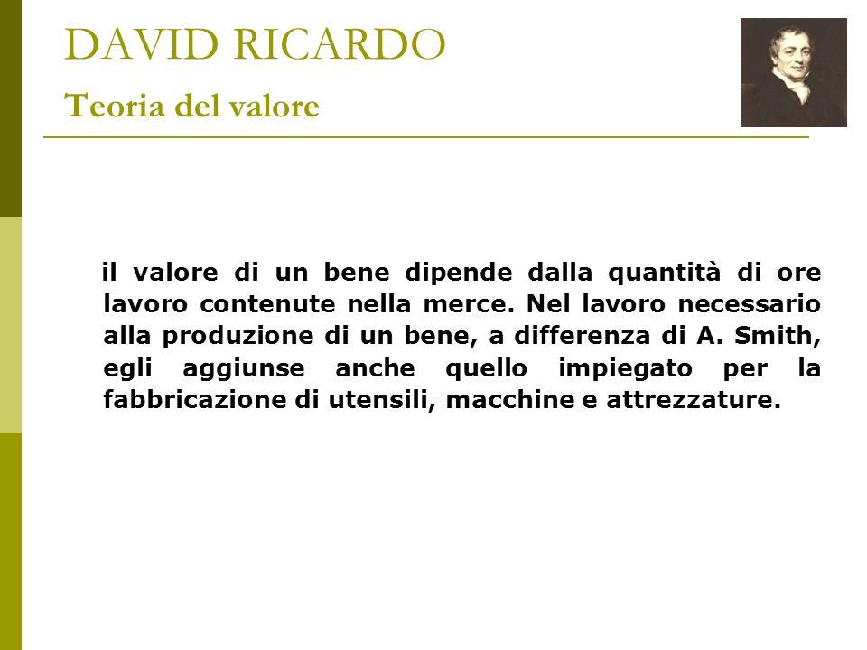 DAVID RICARDO Teoria del valore