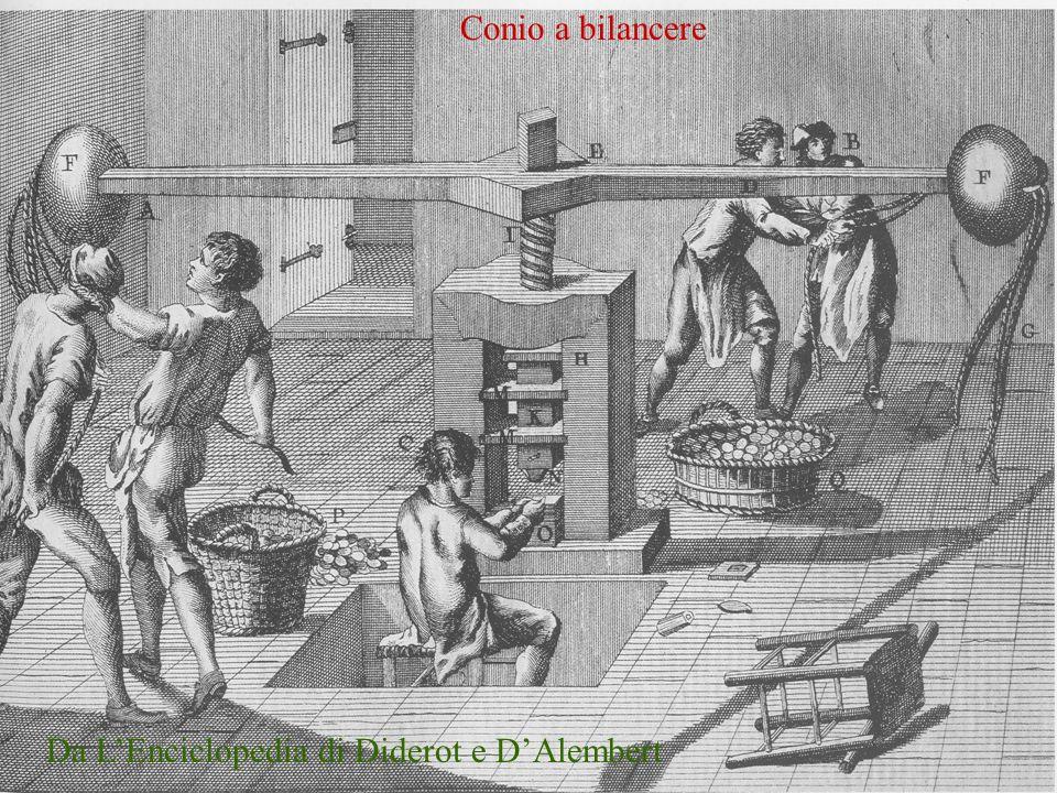 Conio a bilancere Da L'Enciclopedia di Diderot e D'Alembert
