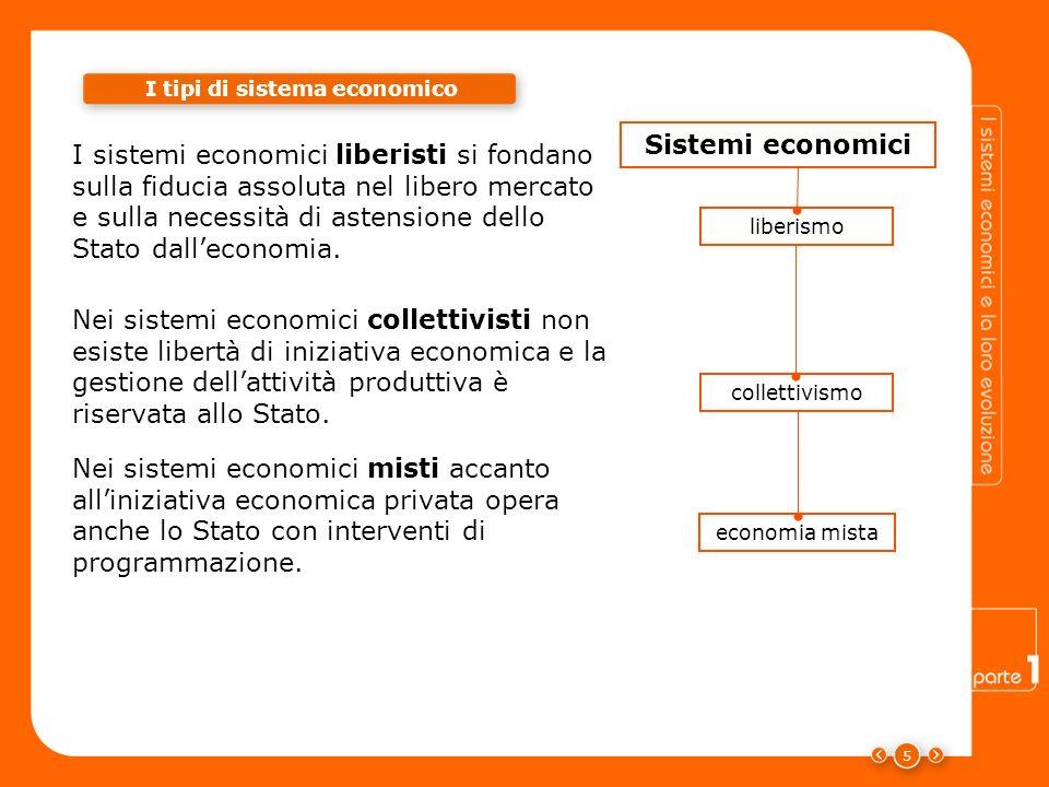 I tipi di sistema economico