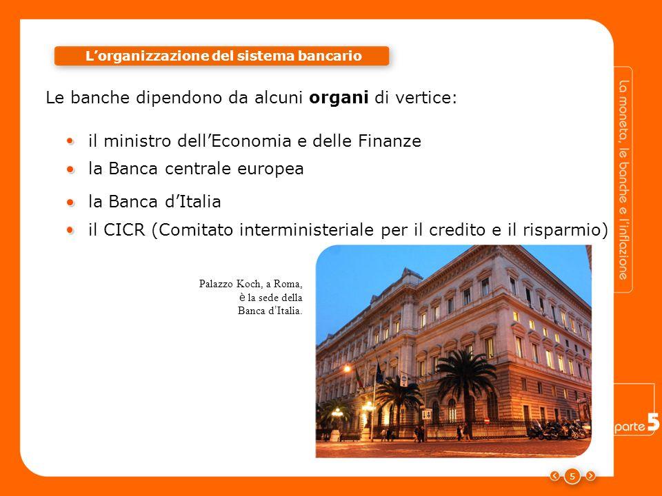 L'organizzazione del sistema bancario