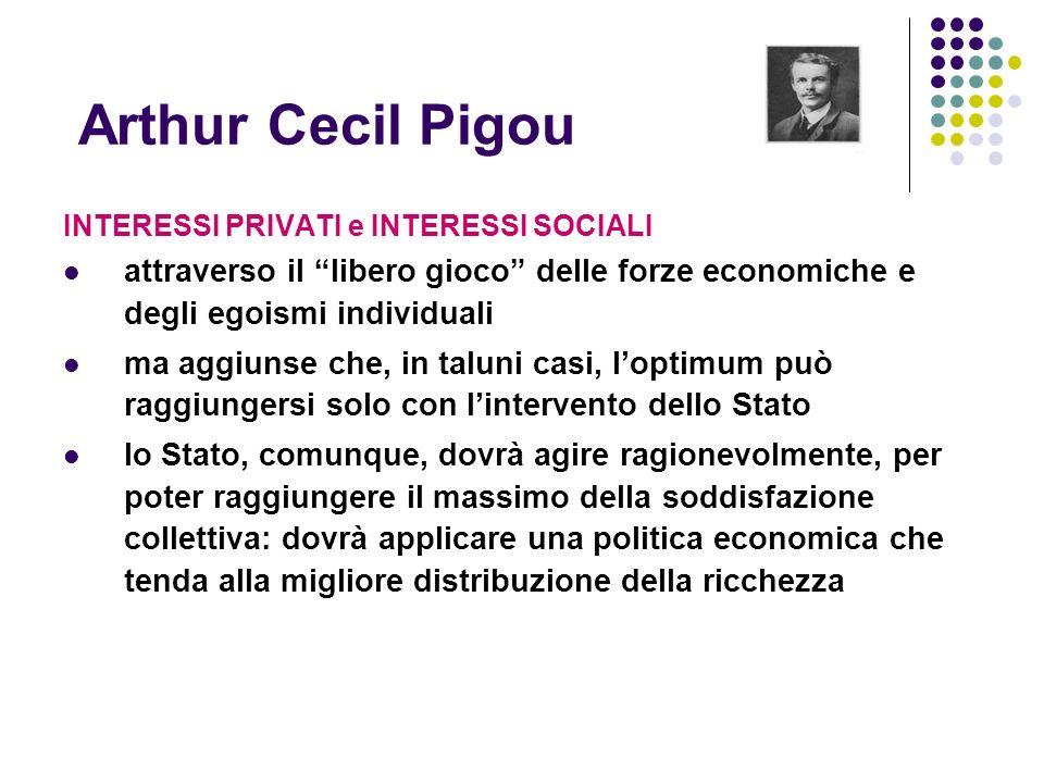 Arthur Cecil Pigou INTERESSI PRIVATI e INTERESSI SOCIALI. attraverso il libero gioco delle forze economiche e degli egoismi individuali.