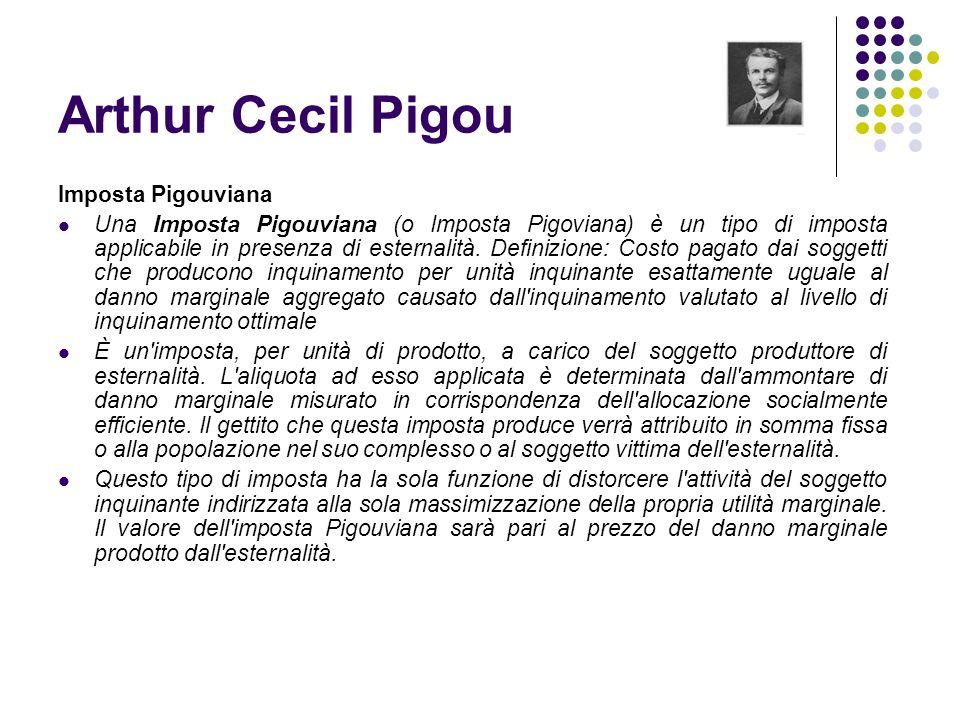 Arthur Cecil Pigou Imposta Pigouviana